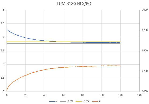 LUM_310X_CI Image