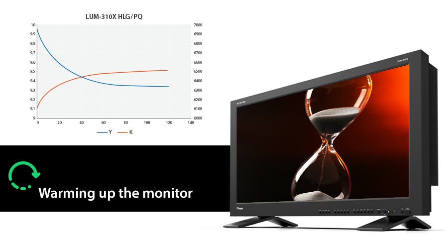 2. Warming up the monitor Image