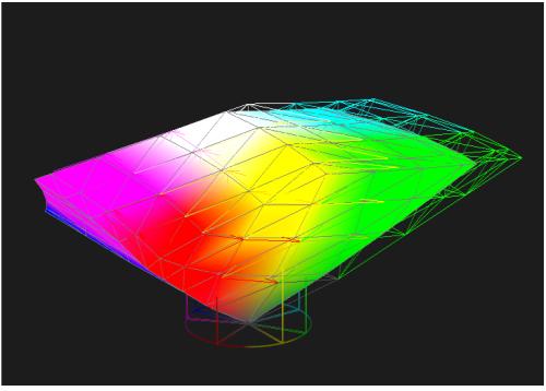 Monitor Calibration Algorithm2